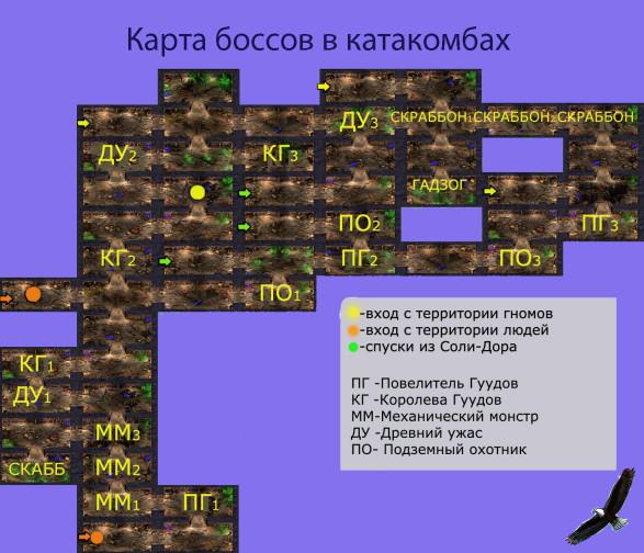 Карта боссов