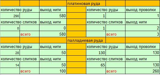 техно1